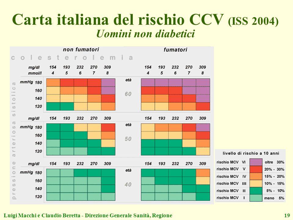 Carta italiana del rischio CCV (ISS 2004)