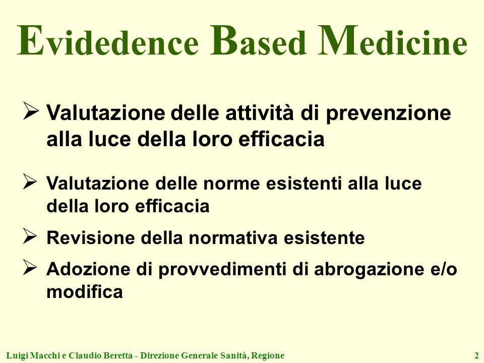 Evidedence Based Medicine