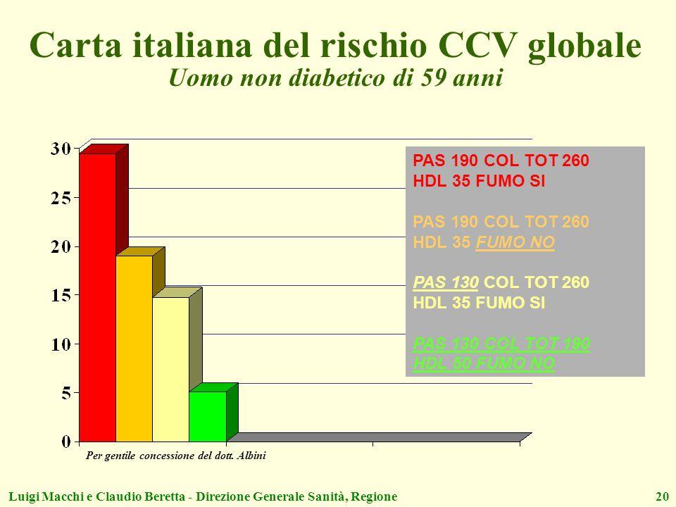 Carta italiana del rischio CCV globale Uomo non diabetico di 59 anni