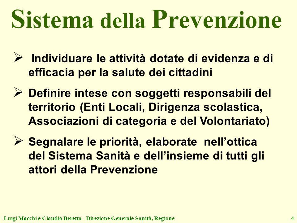 Sistema della Prevenzione