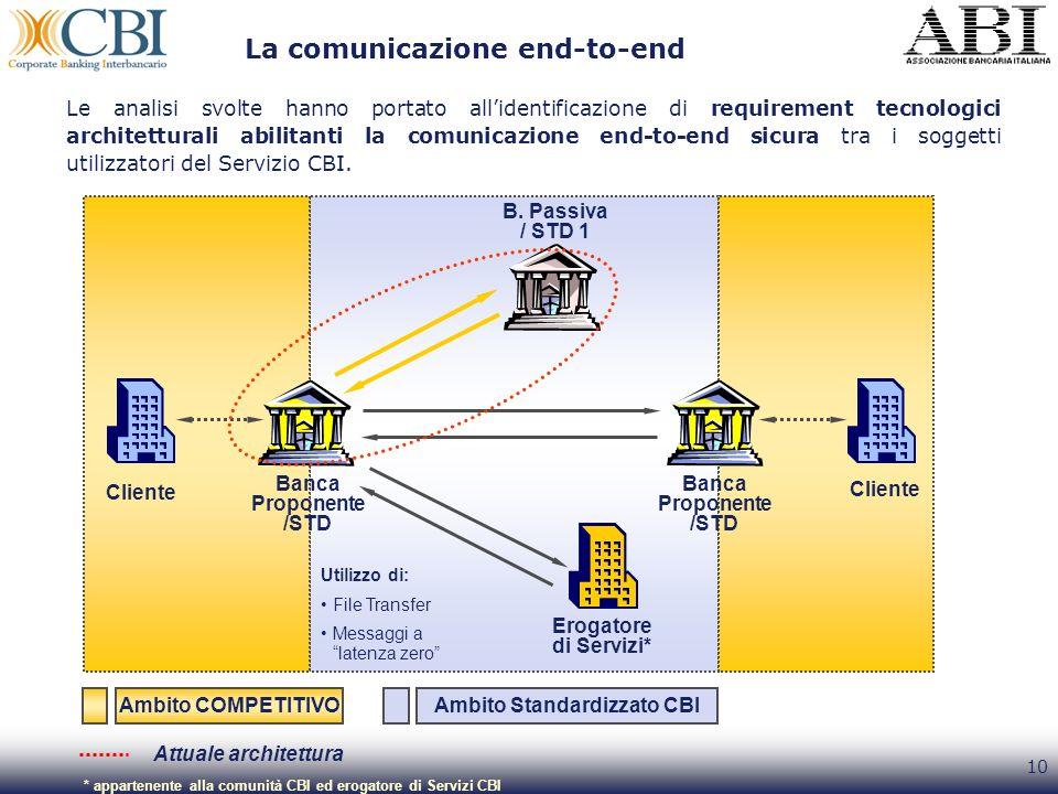 La comunicazione end-to-end Ambito Standardizzato CBI