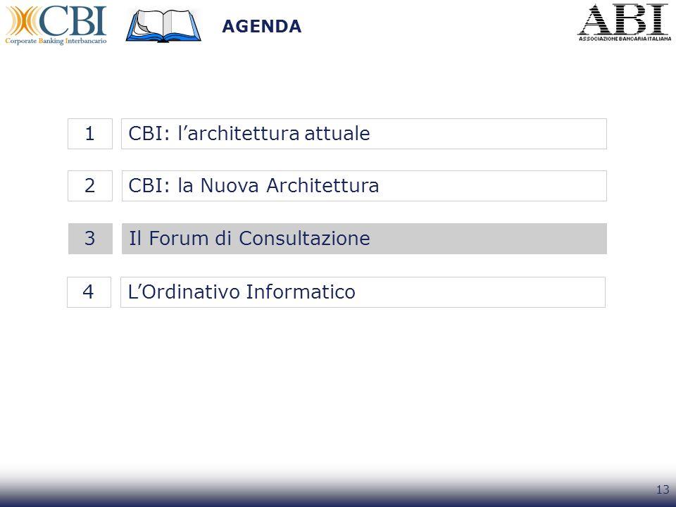 CBI: l'architettura attuale