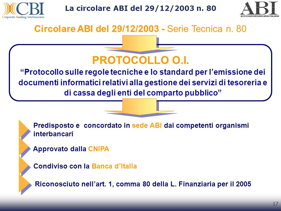 La circolare ABI del 29/12/2003 n. 80
