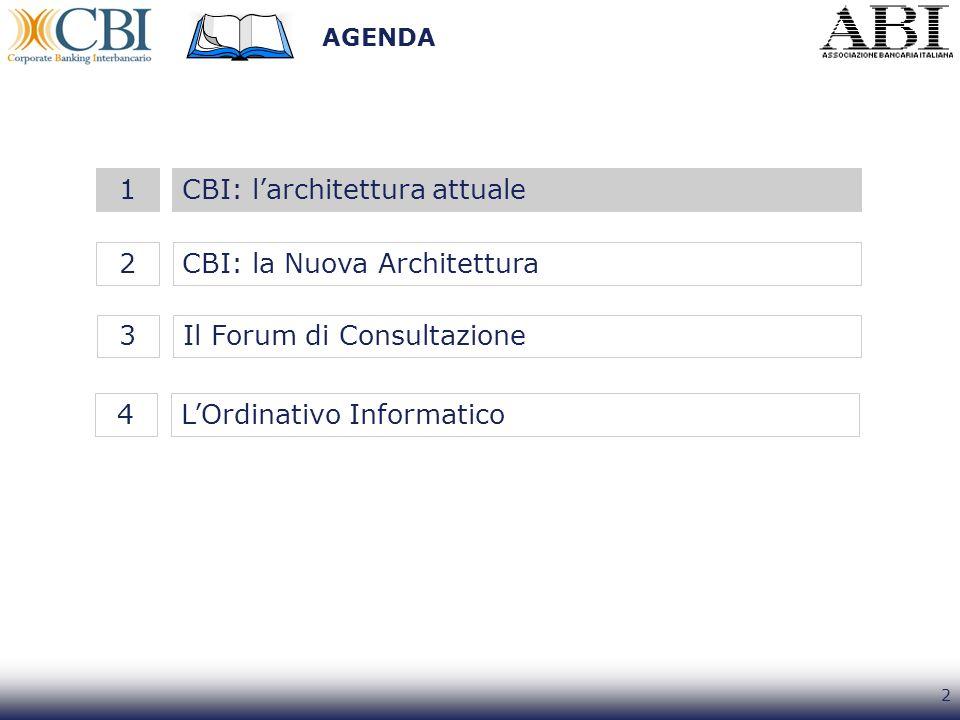 CBI: l'architettura attuale 1