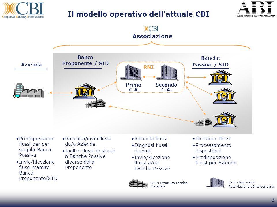 Il modello operativo dell'attuale CBI