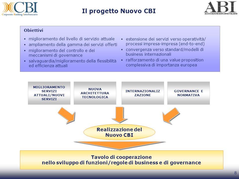 Il progetto Nuovo CBI Realizzazione del Nuovo CBI