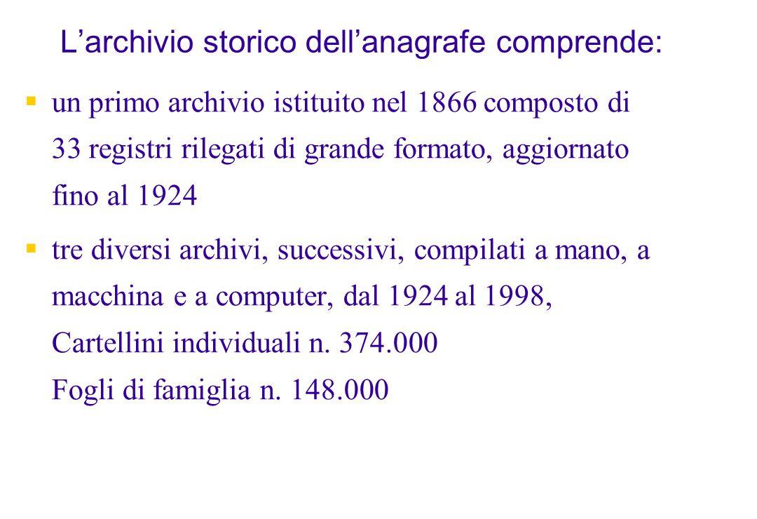 L'archivio storico dell'anagrafe comprende: