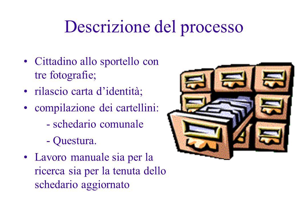 Descrizione del processo