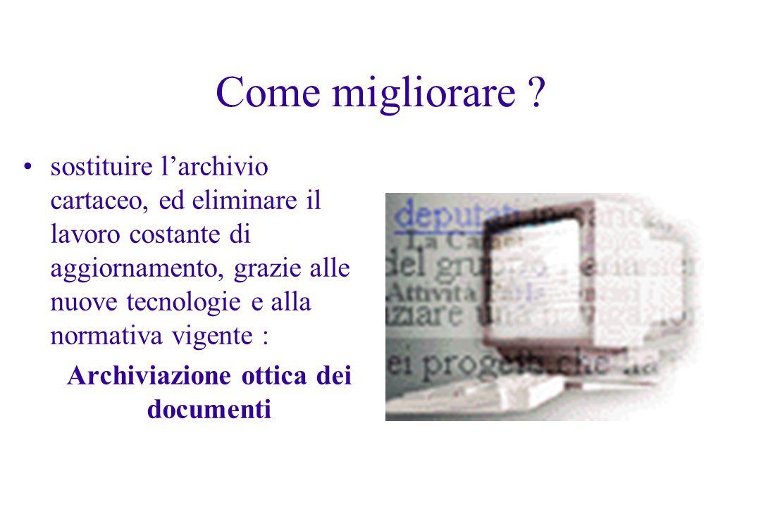 Archiviazione ottica dei documenti