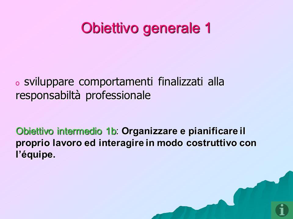 Obiettivo generale 1 sviluppare comportamenti finalizzati alla responsabiltà professionale.