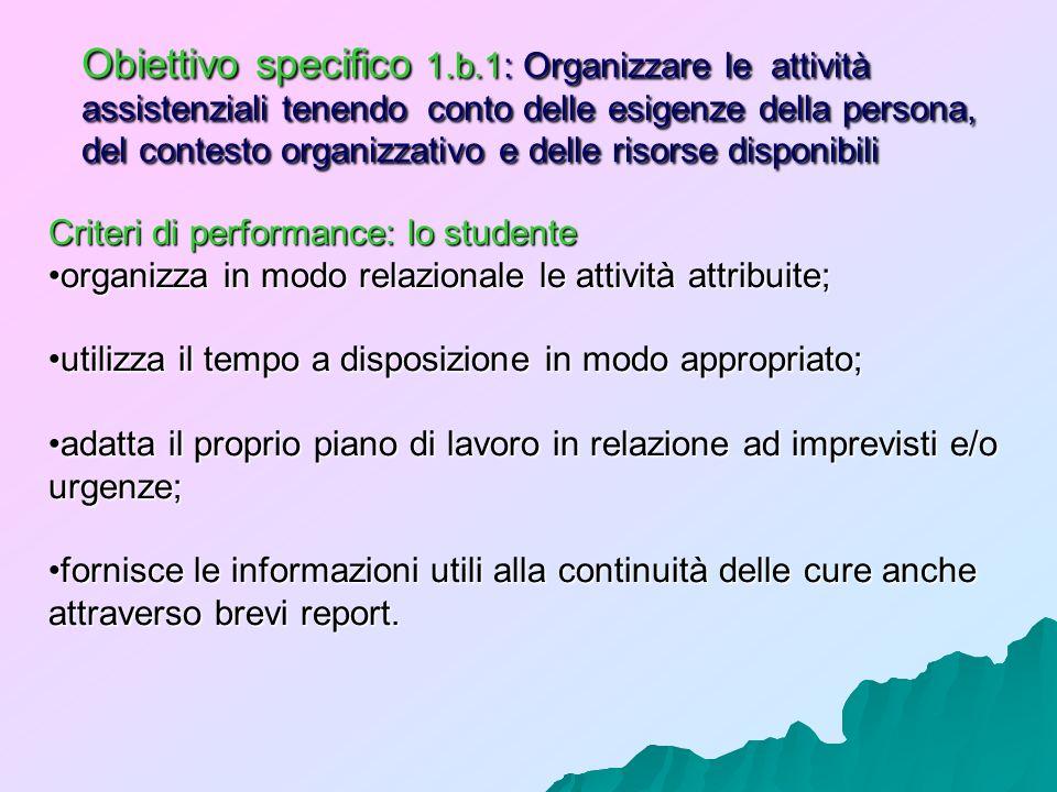 Obiettivo specifico 1.b.1: Organizzare le attività assistenziali tenendo conto delle esigenze della persona, del contesto organizzativo e delle risorse disponibili