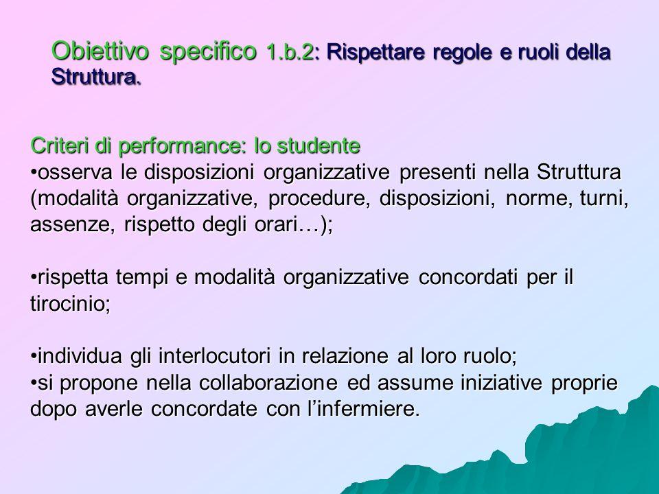 Obiettivo specifico 1.b.2: Rispettare regole e ruoli della Struttura.
