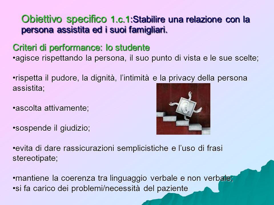 Obiettivo specifico 1.c.1:Stabilire una relazione con la persona assistita ed i suoi famigliari.