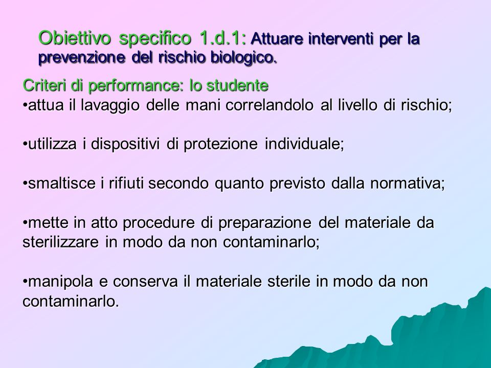 Obiettivo specifico 1.d.1: Attuare interventi per la prevenzione del rischio biologico.