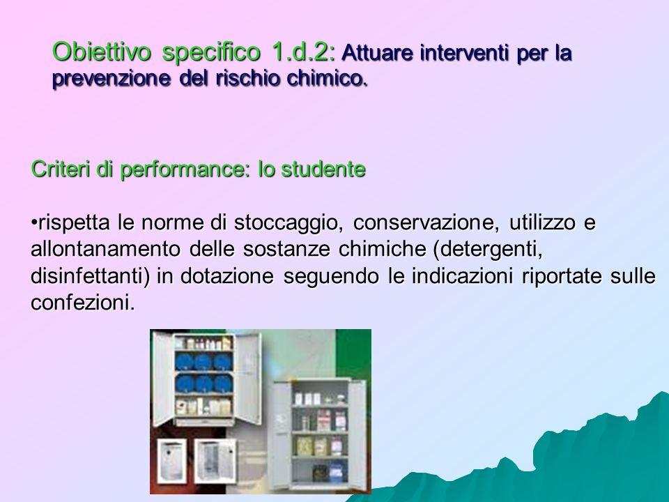 Obiettivo specifico 1.d.2: Attuare interventi per la prevenzione del rischio chimico.