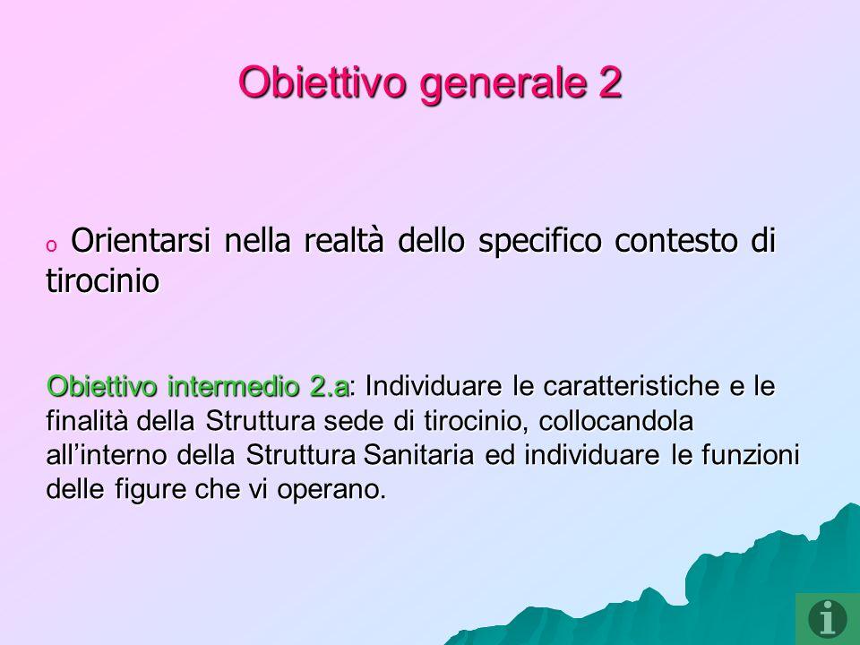 Obiettivo generale 2 Orientarsi nella realtà dello specifico contesto di tirocinio.