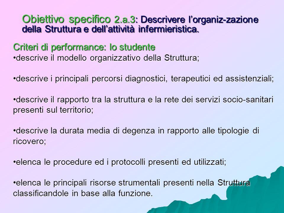 Obiettivo specifico 2.a.3: Descrivere l'organiz-zazione della Struttura e dell'attività infermieristica.