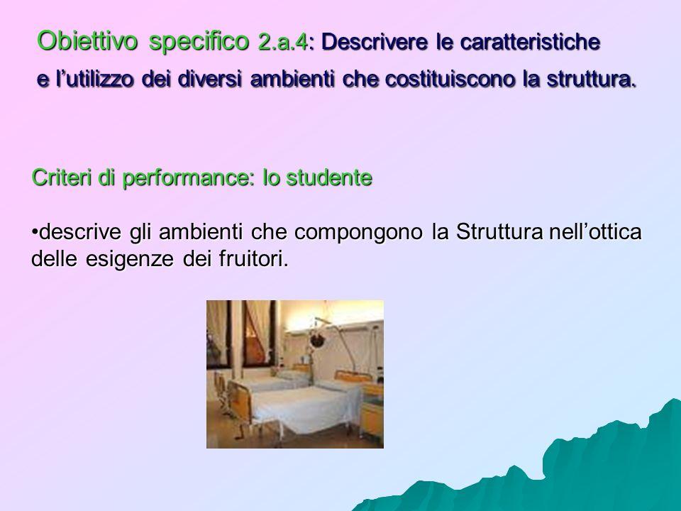 Obiettivo specifico 2.a.4: Descrivere le caratteristiche e l'utilizzo dei diversi ambienti che costituiscono la struttura.