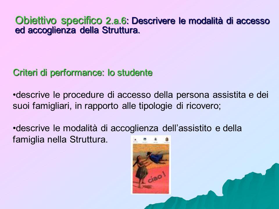 Obiettivo specifico 2.a.6: Descrivere le modalità di accesso ed accoglienza della Struttura.