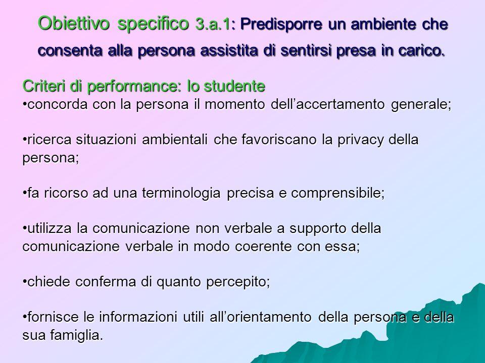 Obiettivo specifico 3.a.1: Predisporre un ambiente che consenta alla persona assistita di sentirsi presa in carico.