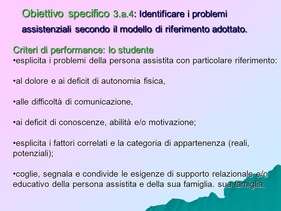 Obiettivo specifico 3.a.4: Identificare i problemi assistenziali secondo il modello di riferimento adottato.