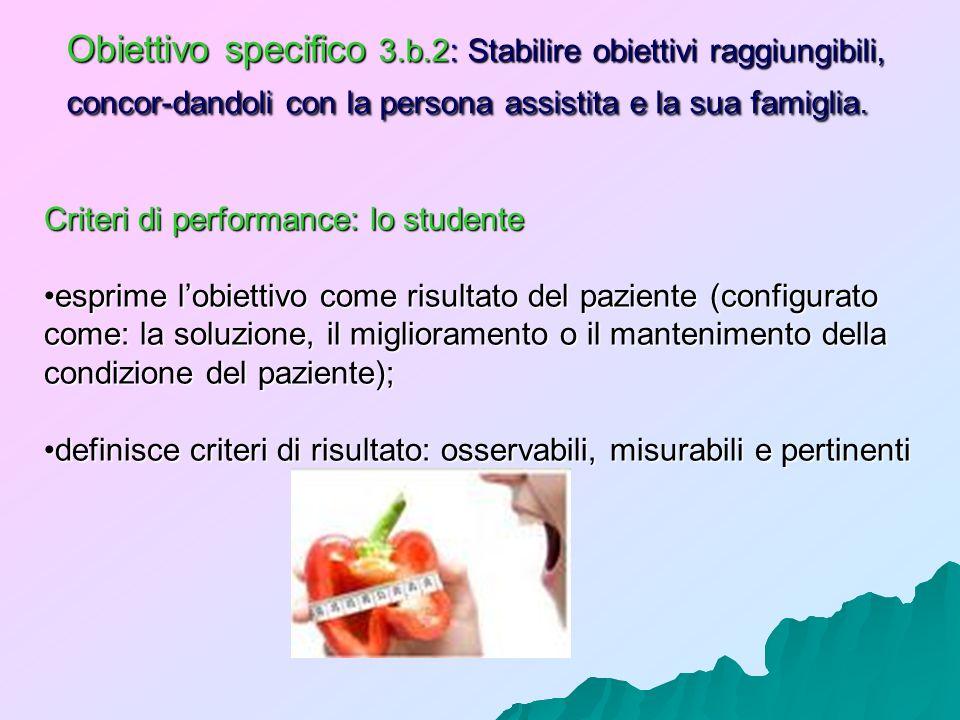 Obiettivo specifico 3.b.2: Stabilire obiettivi raggiungibili, concor-dandoli con la persona assistita e la sua famiglia.