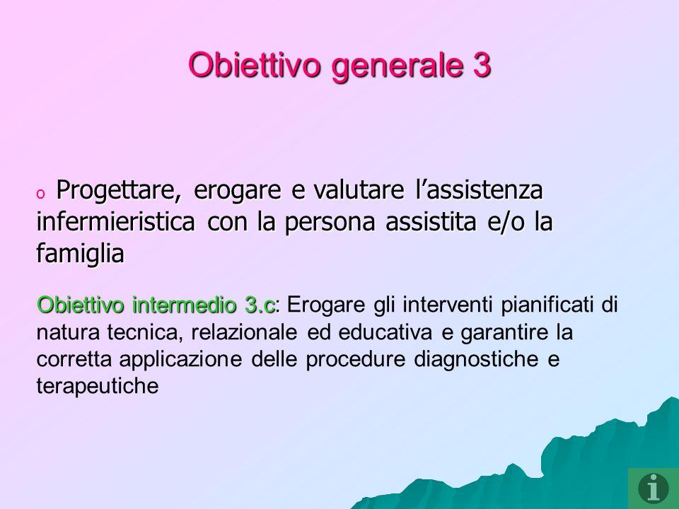 Obiettivo generale 3 Progettare, erogare e valutare l'assistenza infermieristica con la persona assistita e/o la famiglia.