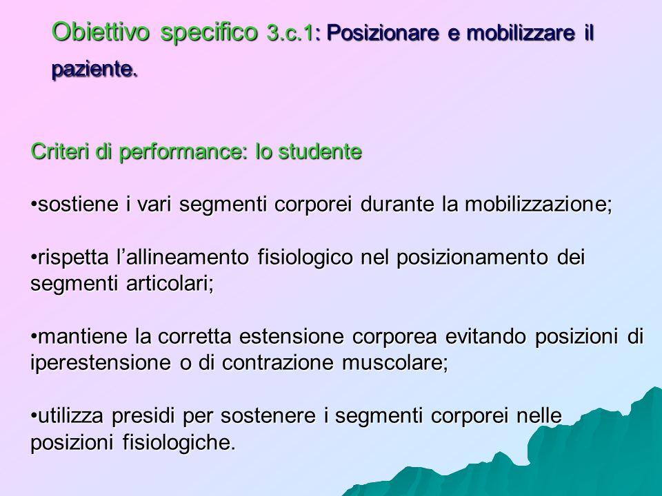 Obiettivo specifico 3.c.1: Posizionare e mobilizzare il paziente.