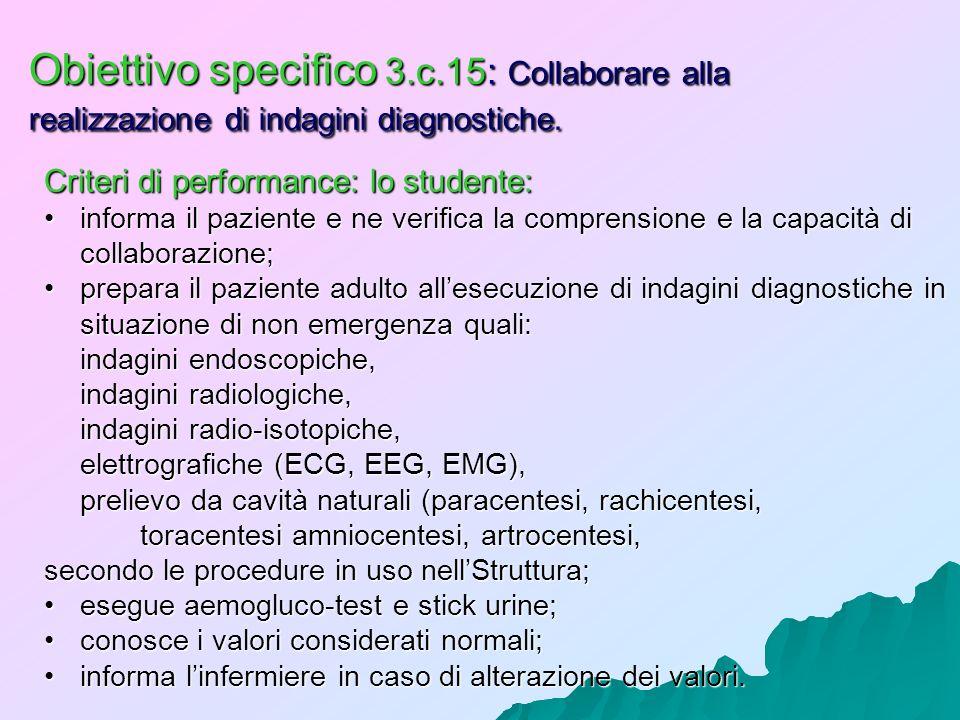 Obiettivo specifico 3.c.15: Collaborare alla realizzazione di indagini diagnostiche.
