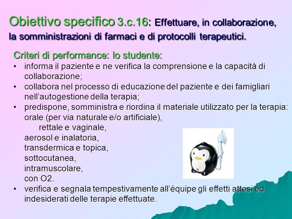Obiettivo specifico 3.c.16: Effettuare, in collaborazione, la somministrazioni di farmaci e di protocolli terapeutici.