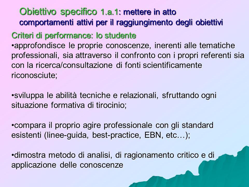 Obiettivo specifico 1.a.1: mettere in atto comportamenti attivi per il raggiungimento degli obiettivi