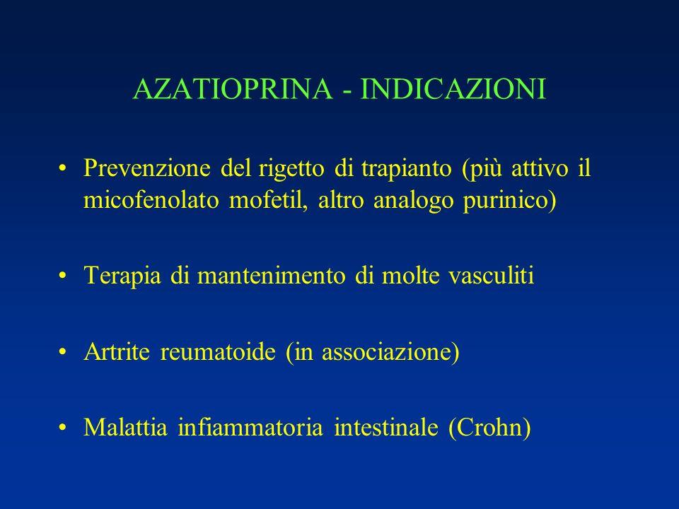 AZATIOPRINA - INDICAZIONI