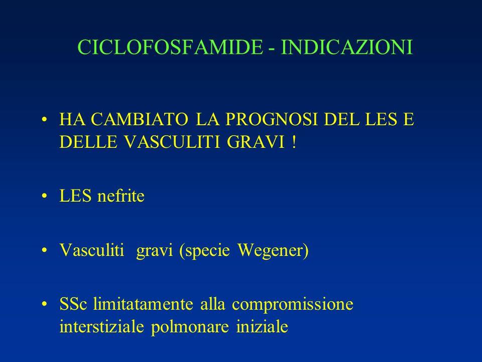 CICLOFOSFAMIDE - INDICAZIONI