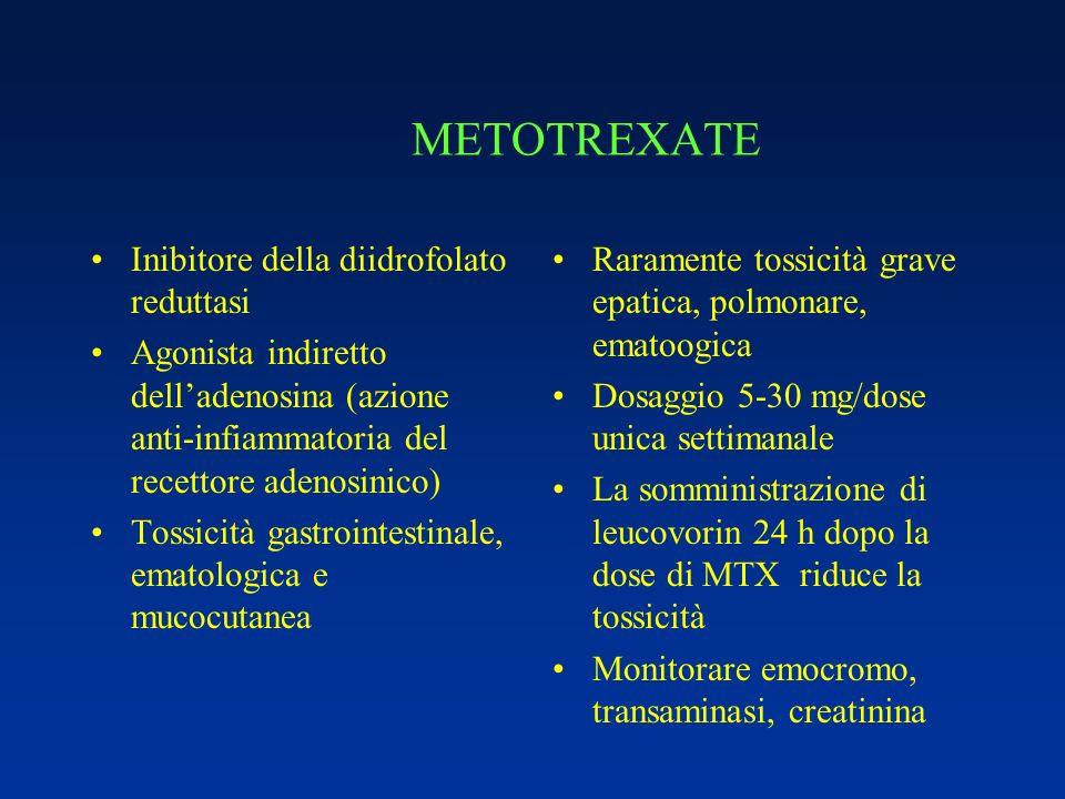 METOTREXATE Inibitore della diidrofolato reduttasi