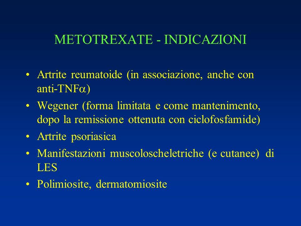 METOTREXATE - INDICAZIONI
