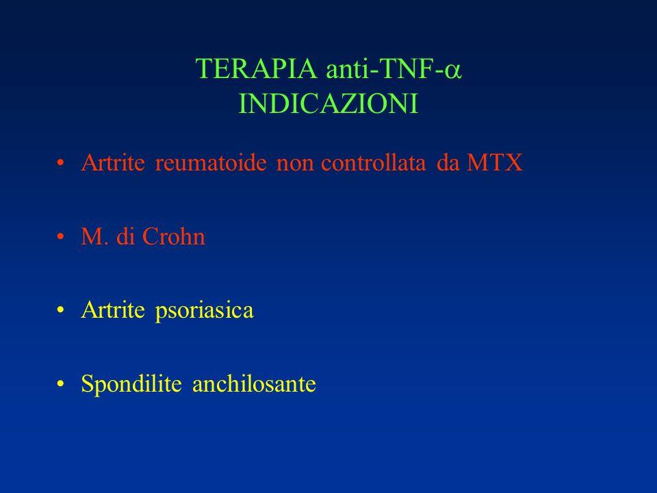 TERAPIA anti-TNF- INDICAZIONI