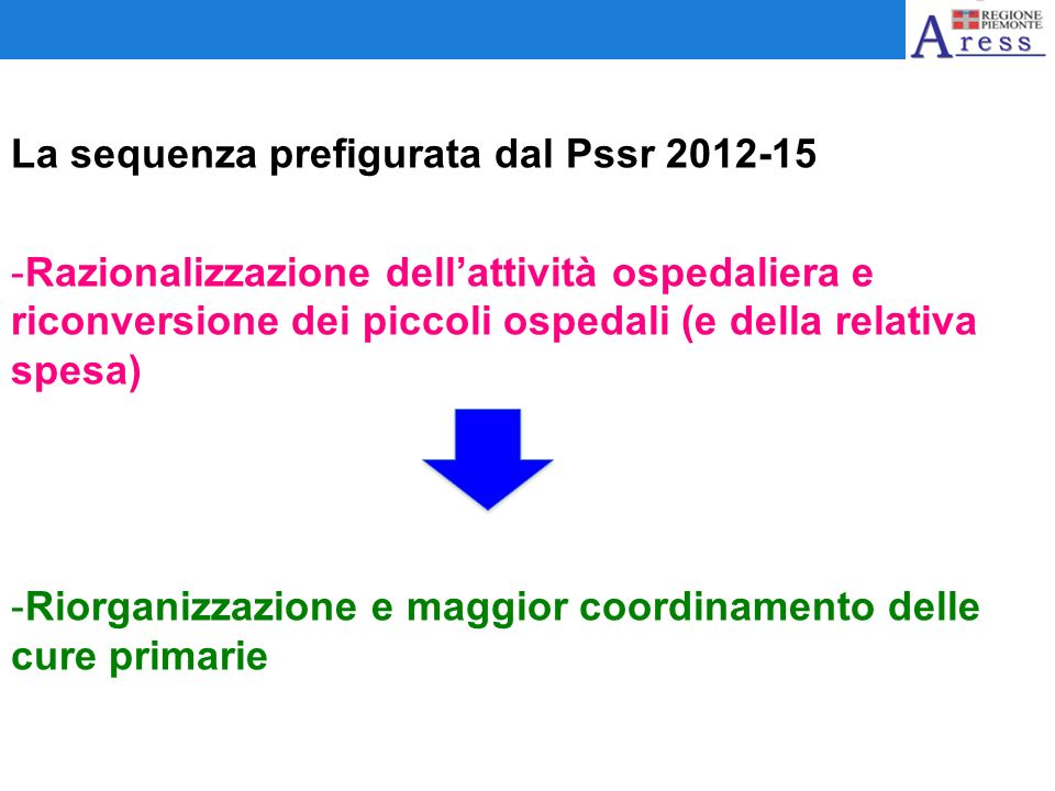 La sequenza prefigurata dal Pssr 2012-15