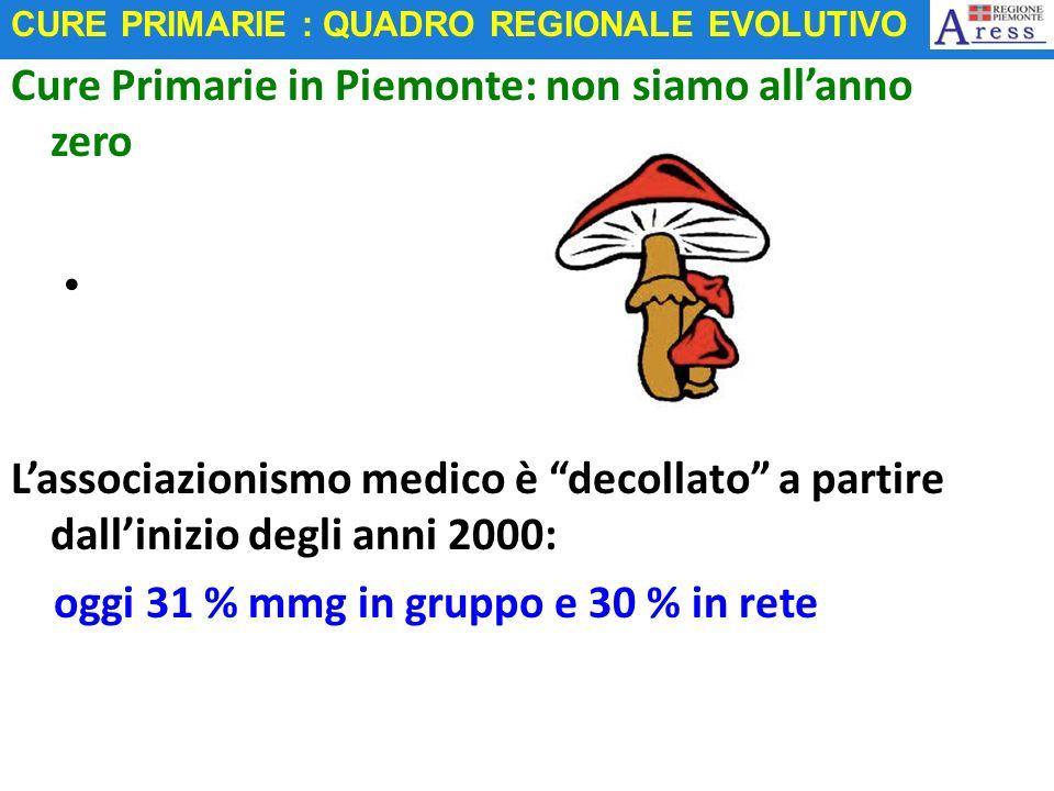 Cure Primarie in Piemonte: non siamo all'anno zero