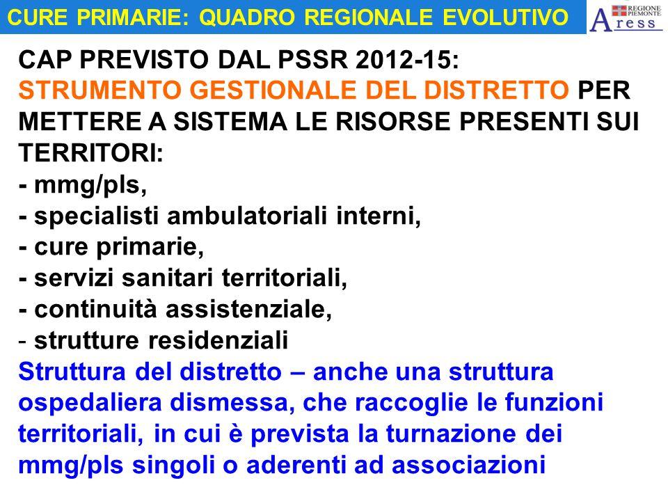 CAP PREVISTO DAL PSSR 2012-15: