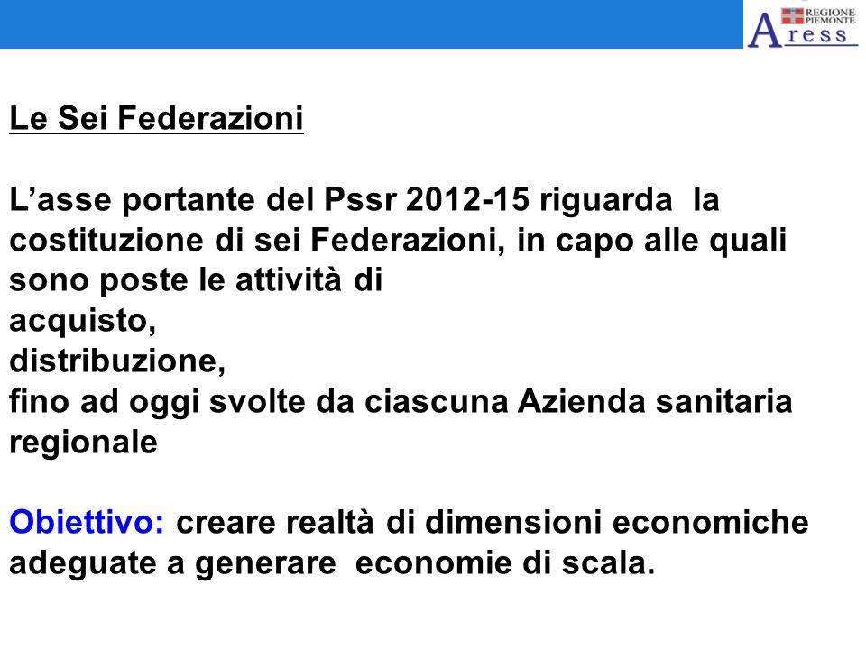 Le Sei Federazioni L'asse portante del Pssr 2012-15 riguarda la costituzione di sei Federazioni, in capo alle quali sono poste le attività di.