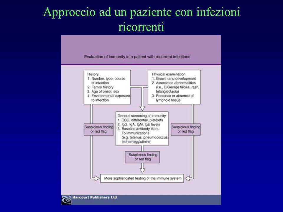 Approccio ad un paziente con infezioni ricorrenti