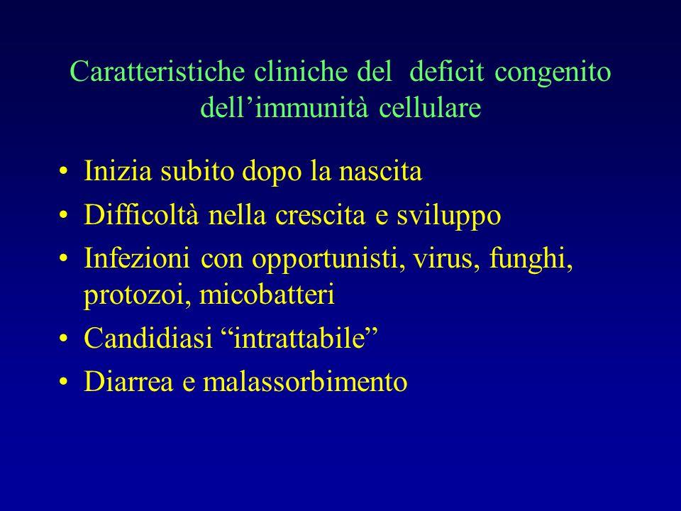 Caratteristiche cliniche del deficit congenito dell'immunità cellulare