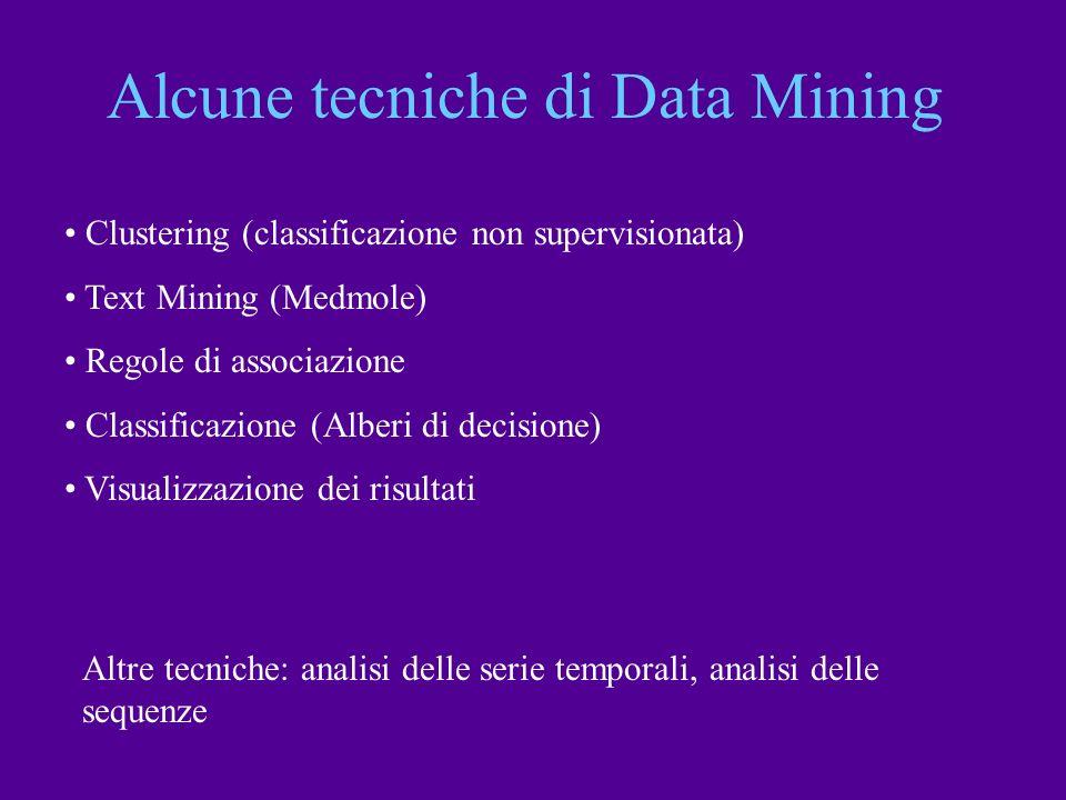 Alcune tecniche di Data Mining