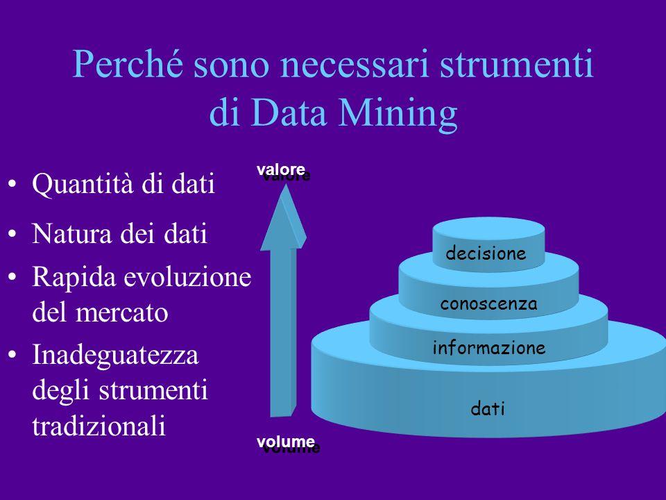 Perché sono necessari strumenti di Data Mining