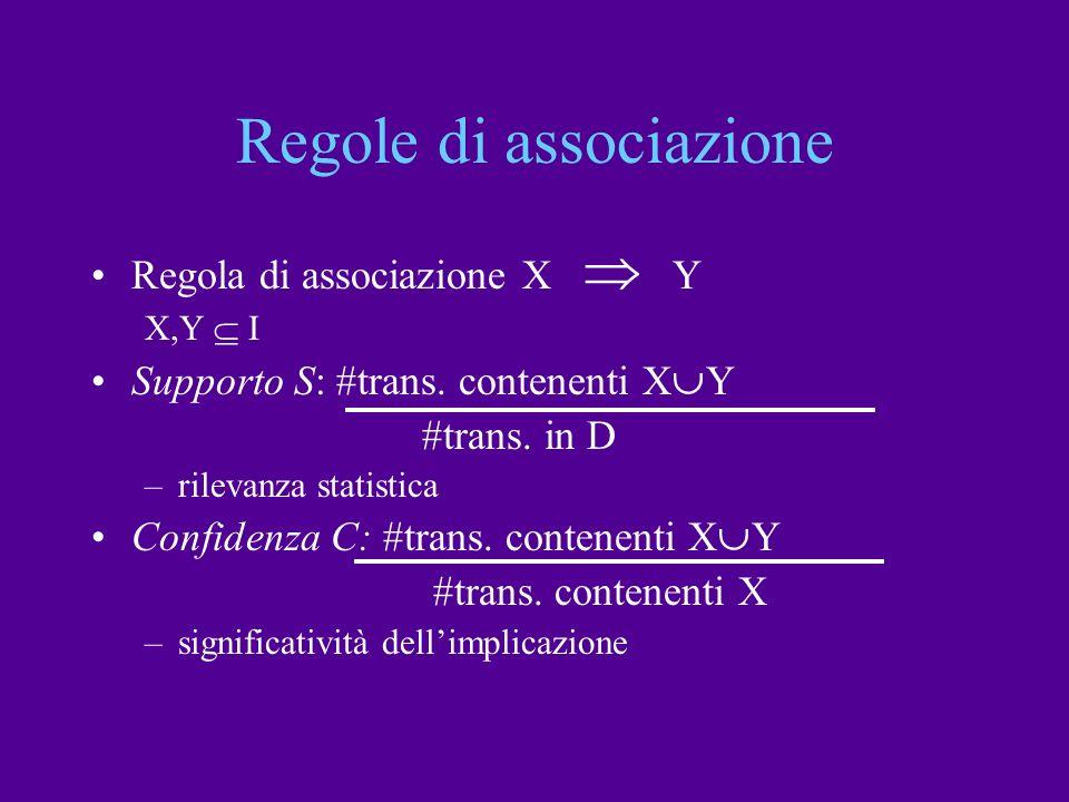 Regole di associazione