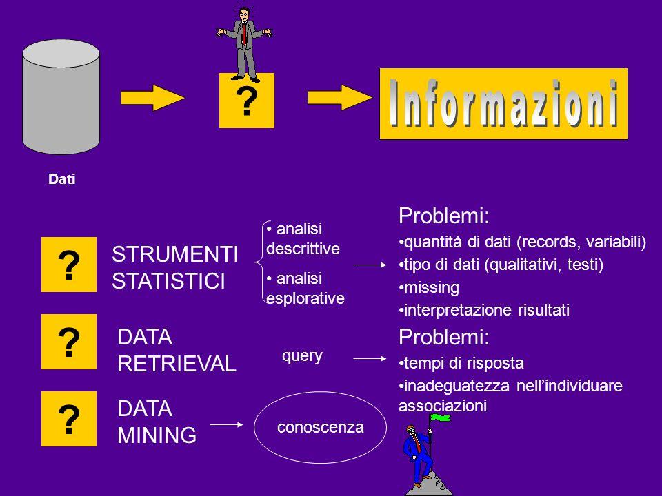 Informazioni Problemi: STRUMENTI STATISTICI DATA RETRIEVAL