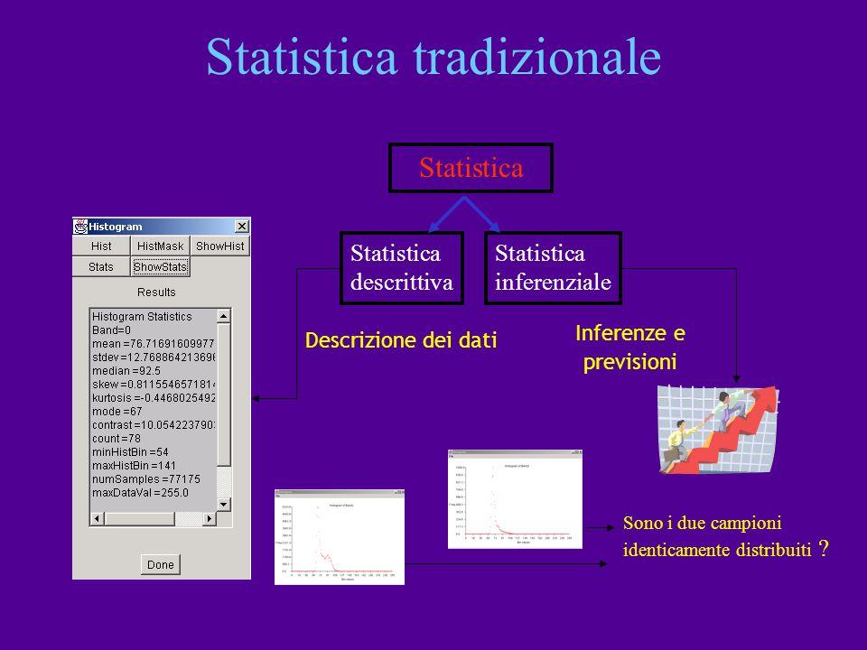 Statistica tradizionale