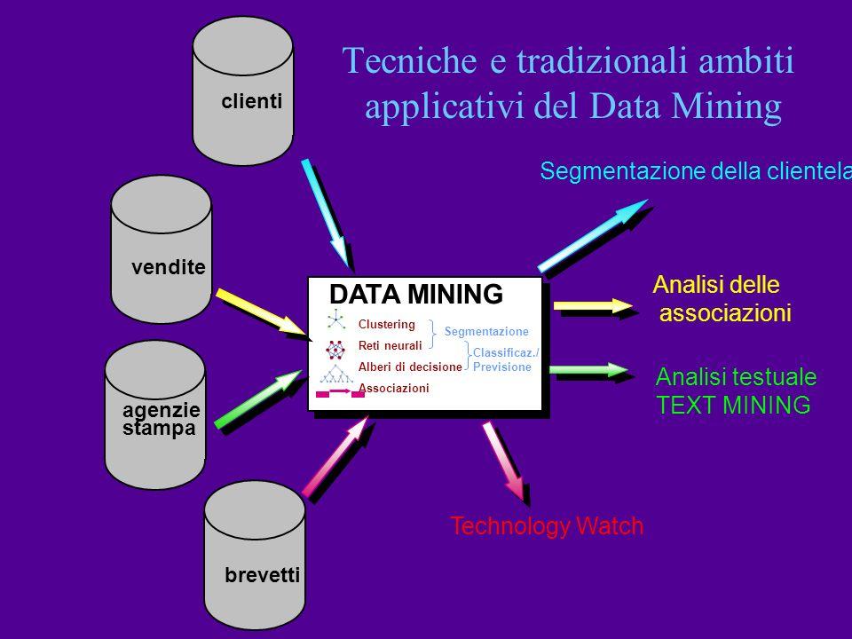 Tecniche e tradizionali ambiti applicativi del Data Mining