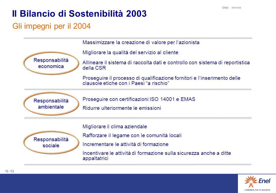 Il Bilancio di Sostenibilità 2003