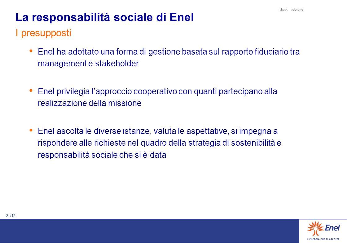 La responsabilità sociale di Enel